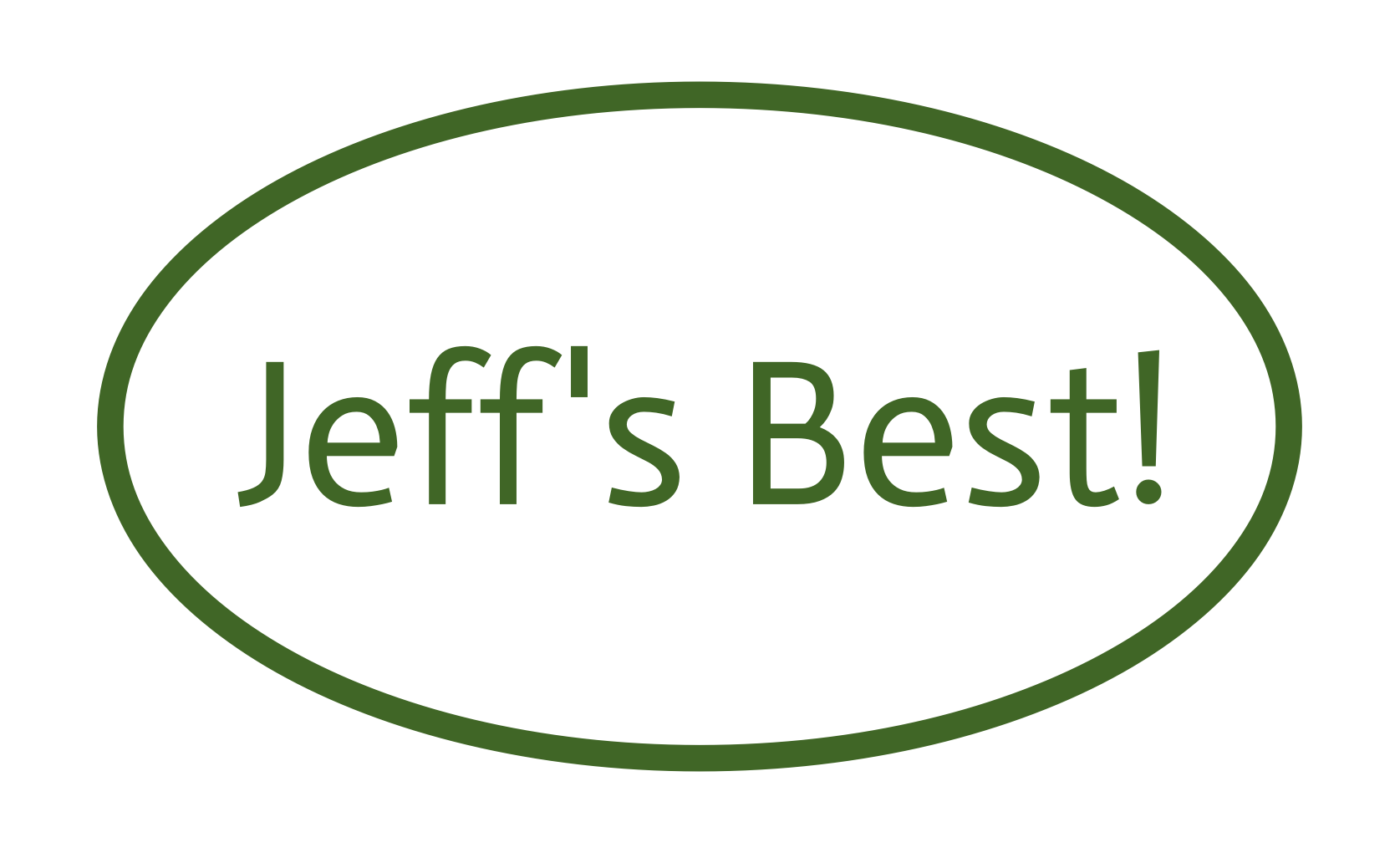 Jeff's Best Coupons and Promo Code